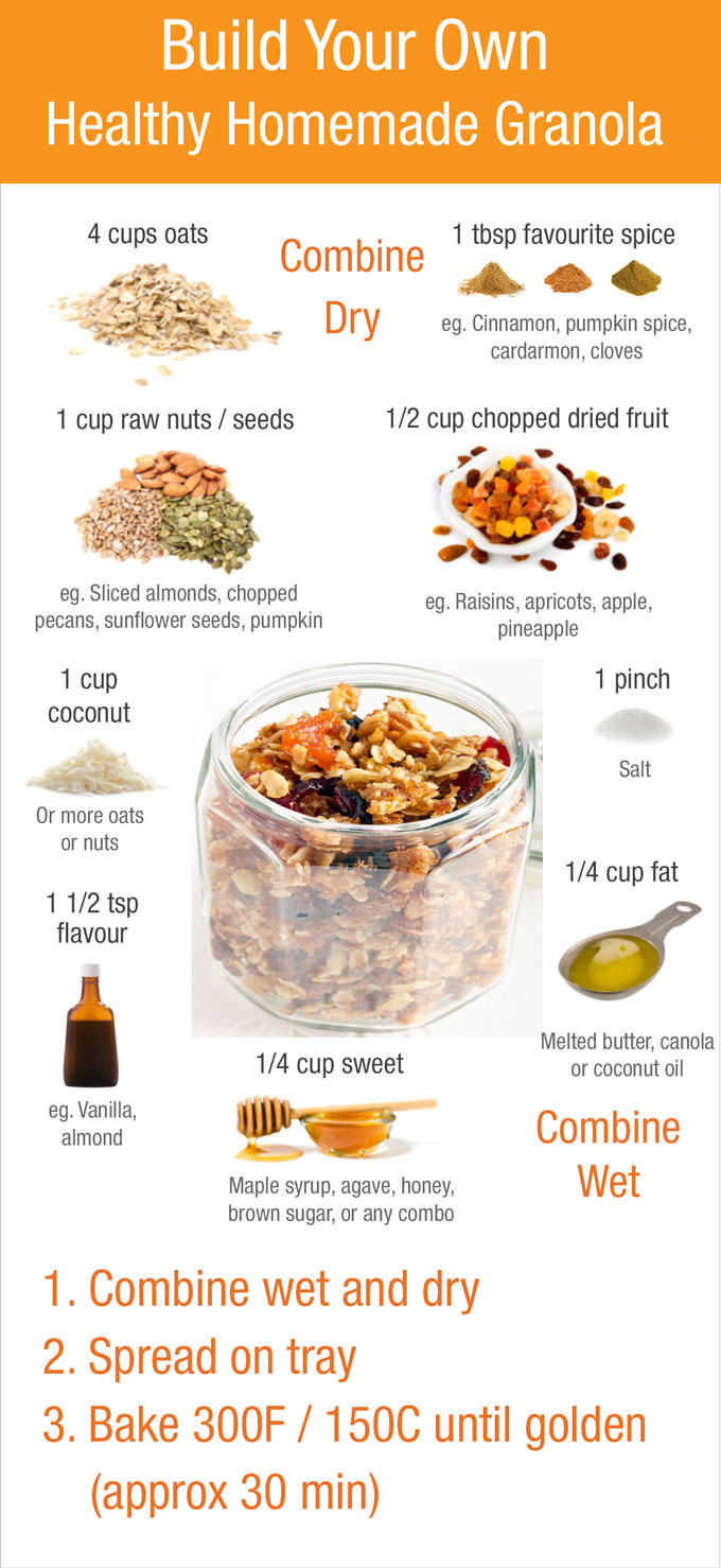 Build-Your-Own-Granola