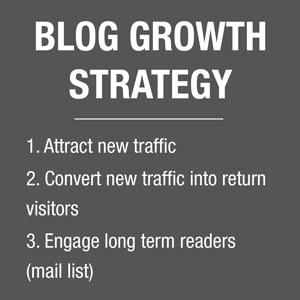 Blog-Growth-Strategy_300